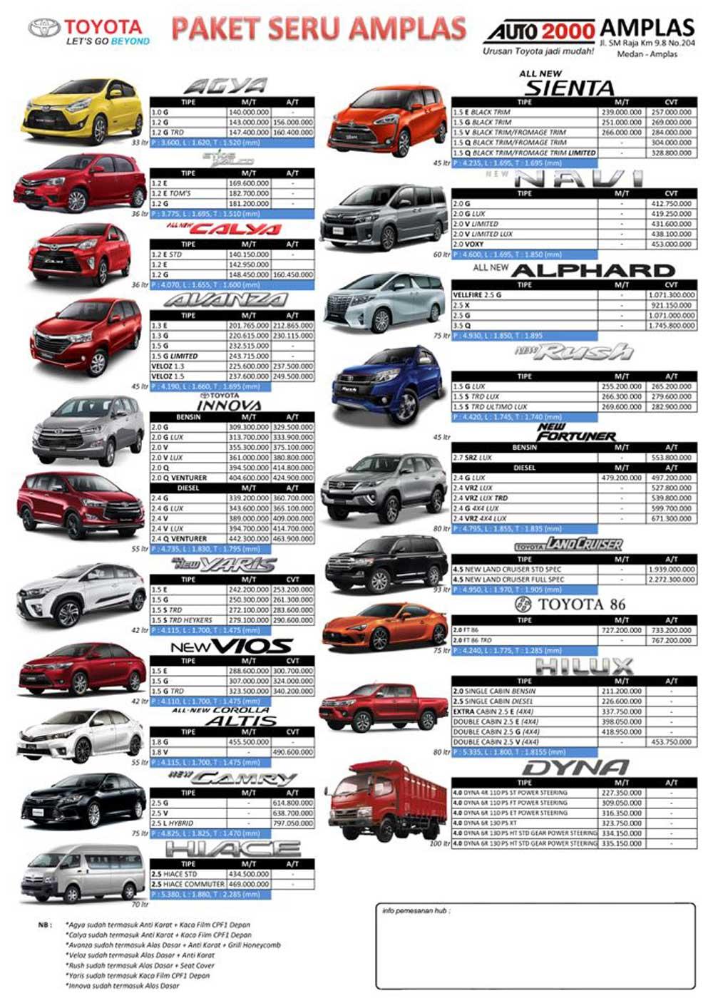 Kelebihan Kekurangan Daftar Harga Toyota Top Model Tahun Ini